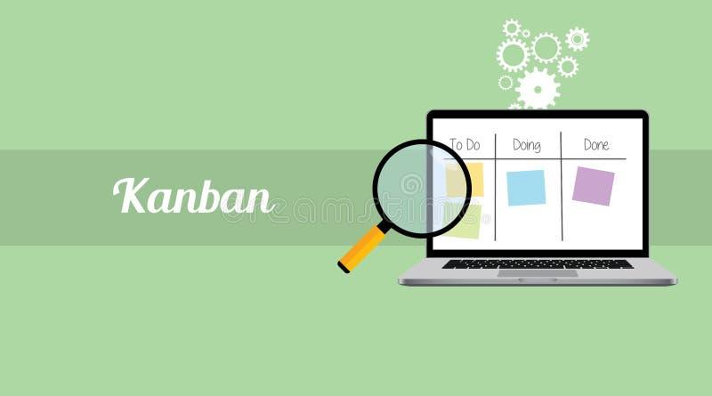La gestión del proyecto del flujo de trabajo de Kanban con el ordenador portátil y la lupa pegan notas libre illustration