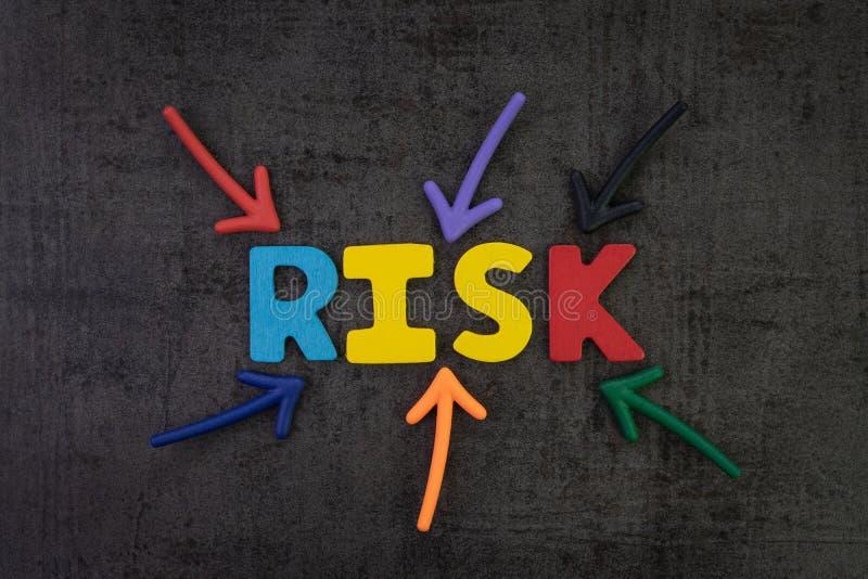La gestion de risque commercial, ont comme conséquence l'incertitude, s imprévisible images stock