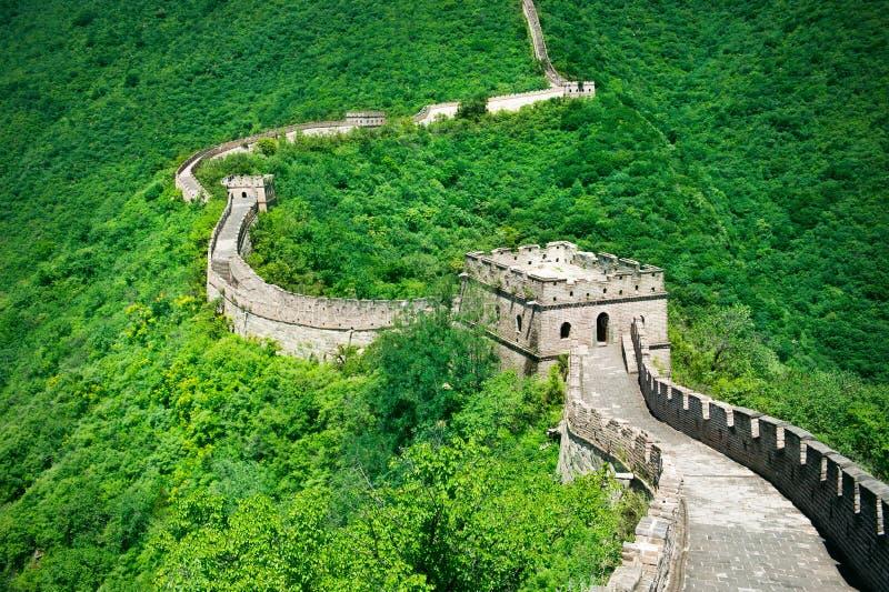 La Gran Muralla de China La Gran Muralla de China es una serie de fuerte foto de archivo