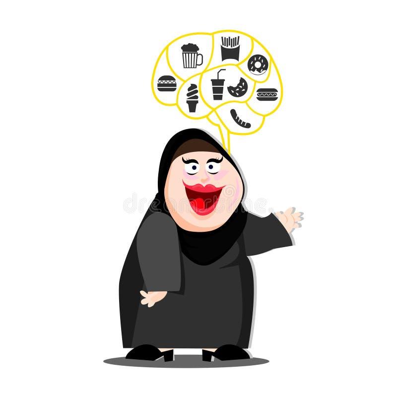 La grosse femme musulmane heureuse avec pensent avec l'icône de nourriture industrielle illustration de vecteur