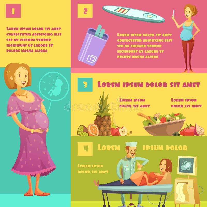 La grossesse présente la rétro affiche de style d'Infographic illustration libre de droits