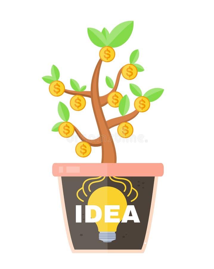 La idea del concepto del negocio es rentable stock de ilustración