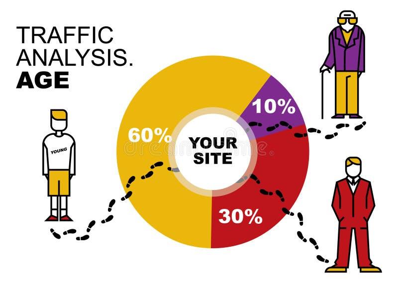 La idea para el diseño de diagramas infographic para las presentaciones, páginas web, informes sobre el tema del estudio de merca stock de ilustración