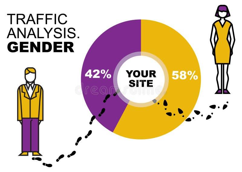 La idea para el diseño de diagramas infographic para las presentaciones, páginas web, informes stock de ilustración