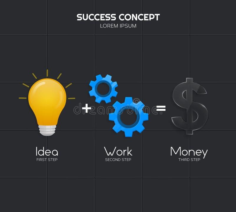 La idea y el trabajo es iguales al éxito financiero Bombilla, ruedas dentadas múltiples, dólar transparente Vector ilustración del vector