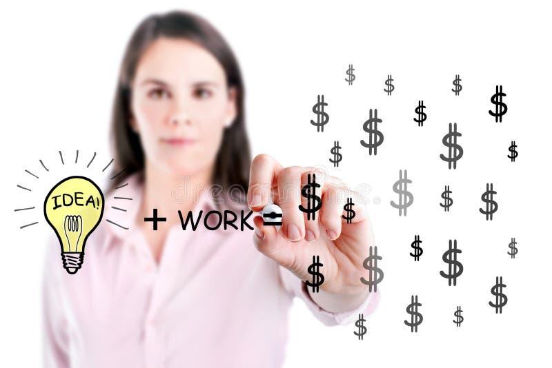 La idea y el trabajo pueden hacer que las porciones de la ecuación del dinero dibujan por la mujer de negocios joven. foto de archivo