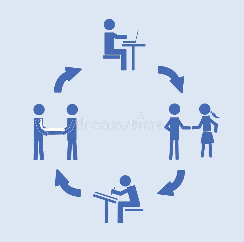 La imagen conceptual abstracta del ciclo de la relación del cliente empresa, puede utilizar como fondo ilustración del vector