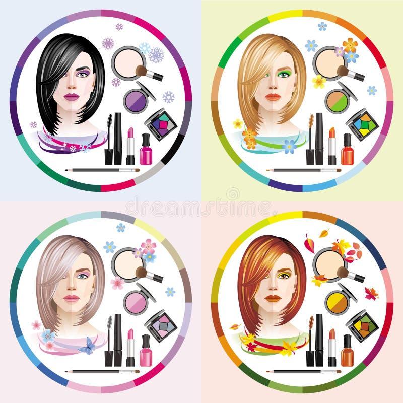 La imagen de cuatro muchachas con el tipo del color de aspecto en f libre illustration