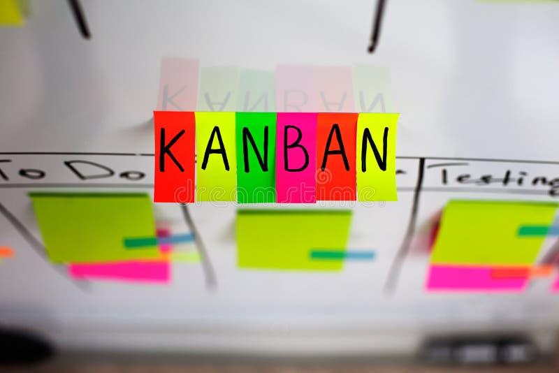 La imagen del sistema kanban de la inscripción coloreó etiquetas engomadas en un fondo blanco