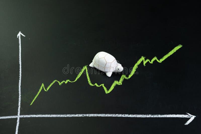 La inversión o el punto bajo lenta pero estable fluctúa concepto del mercado de acción, figura miniatura tortuga o tortuga que ca imagenes de archivo