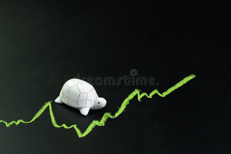 La inversión o el punto bajo lenta pero estable fluctúa concepto del mercado de acción, figura miniatura tortuga o tortuga que ca imagen de archivo
