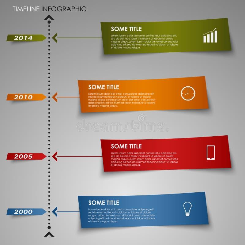 La línea de tiempo gráfico de la información coloreó el templ del papel rayado libre illustration