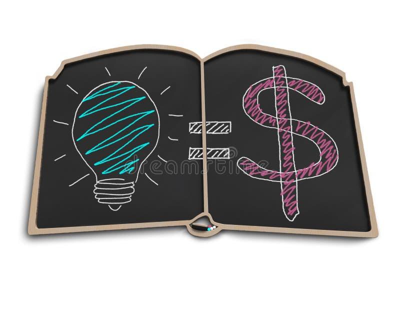 La lavagna di forma del libro con l'idea è scarabocchi dei soldi illustrazione di stock