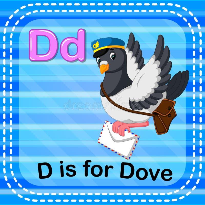 La letra D de Flashcard está para la paloma stock de ilustración