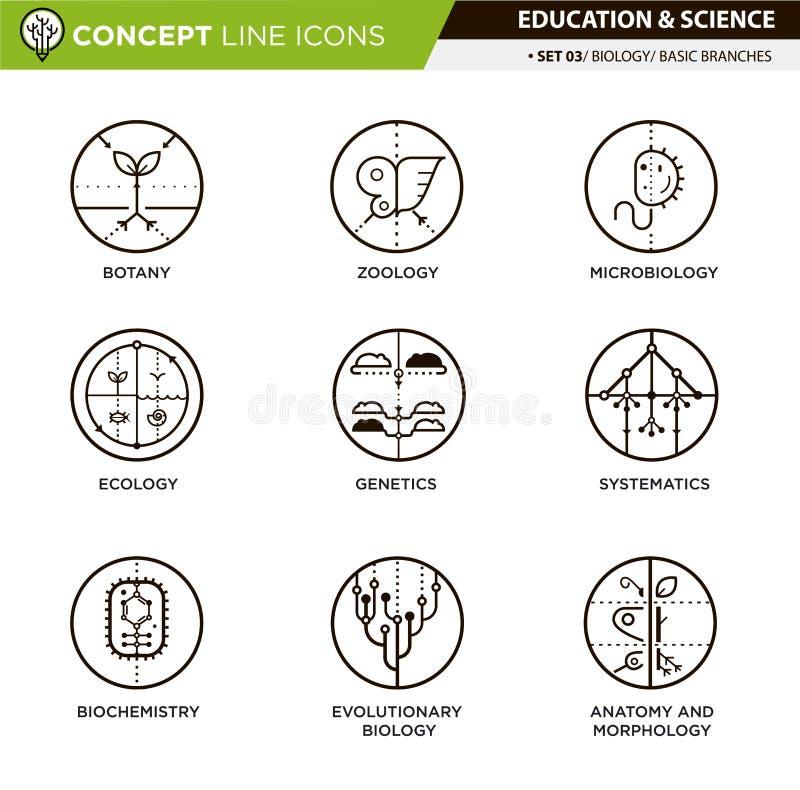 La linea icone di concetto ha fissato la biologia 2 illustrazione di stock