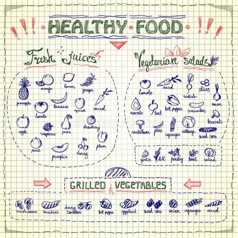 La lista sana del menú de la comida con la mano dibujada clasificó símbolos gráficos de las frutas y verduras libre illustration