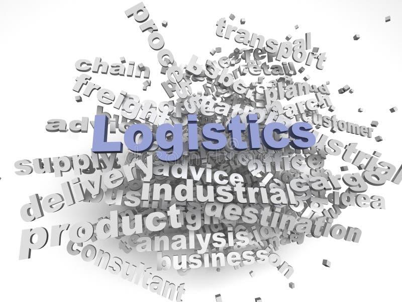 la logistique de l'imagen 3d publie le fond de nuage de mot de concept illustration de vecteur