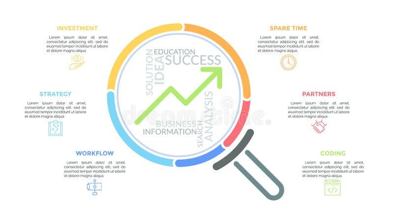 La lupa con el gráfico ascendente y la palabra se nublan el interior rodeado por la línea fina iconos y cuadros de texto Concepto stock de ilustración