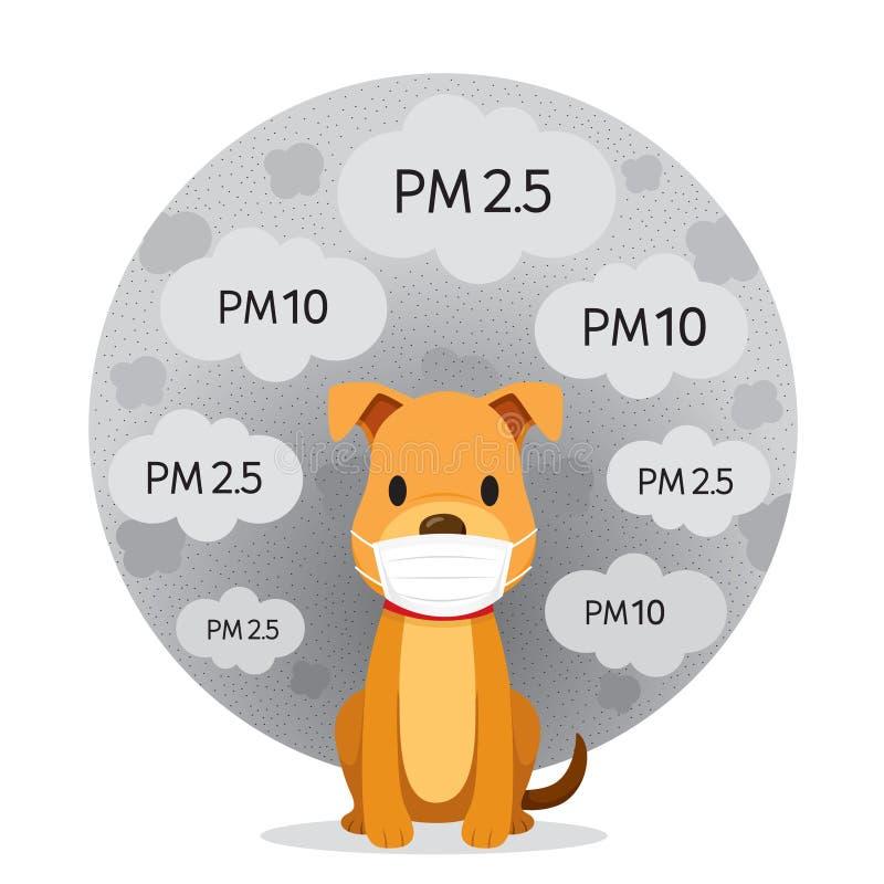 La máscara de la contaminación atmosférica del perro que lleva para protege el polvo PM2 5, PM10, humo, niebla con humo libre illustration