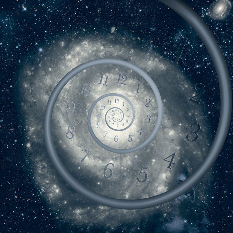 La mécanique quantique rencontre la relativité générale illustration de vecteur
