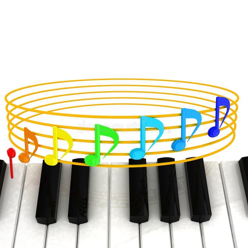 La música observa el fondo ilustración del vector