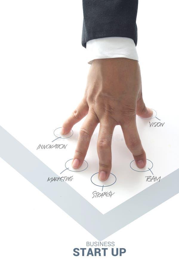 La main d'homme d'affaires commencent par le texte, concept d'affaires photos stock