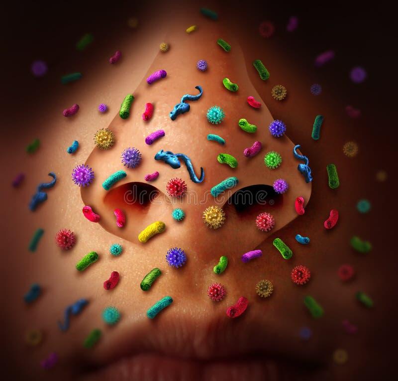 La maladie de germes de nez illustration stock