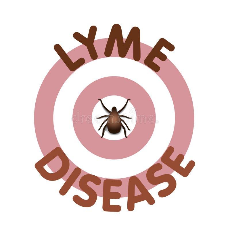 La maladie de Lyme, coutil, éruption de boudine illustration stock