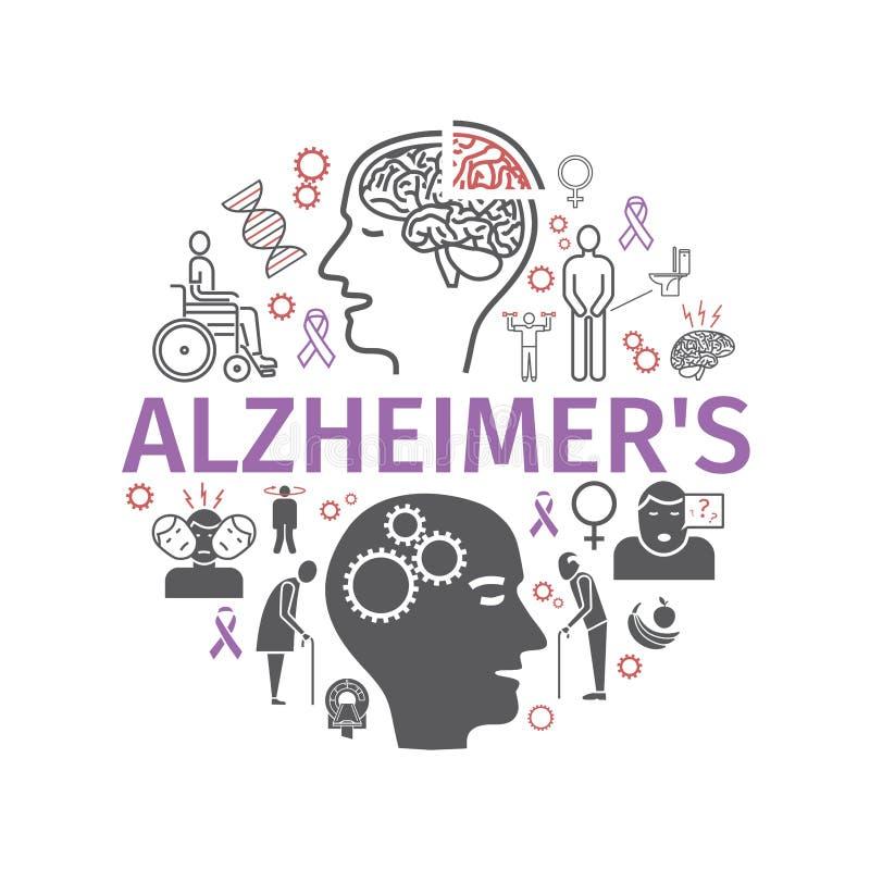 La maladie et démence du ` s d'Alzheimer Symptômes, traitement Ligne icônes réglées Drapeau de vecteur illustration libre de droits