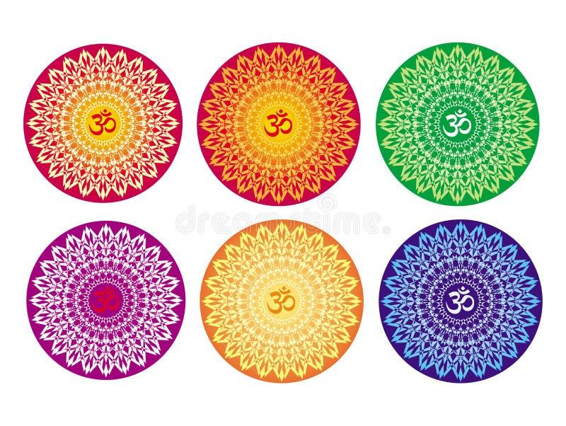 La mandala Openwork, ornamento circolare elegante con il OM/Aum/ohm firma dentro il mezzo royalty illustrazione gratis
