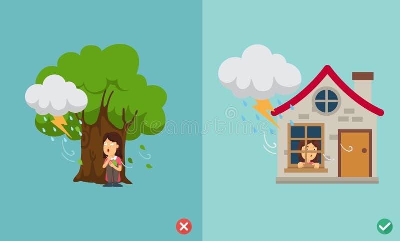 La manière fausse et bonne ne sont pas sous le grand arbre illustration libre de droits