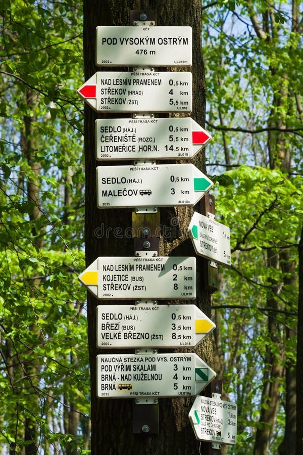La manière signe dedans la République Tchèque photos libres de droits
