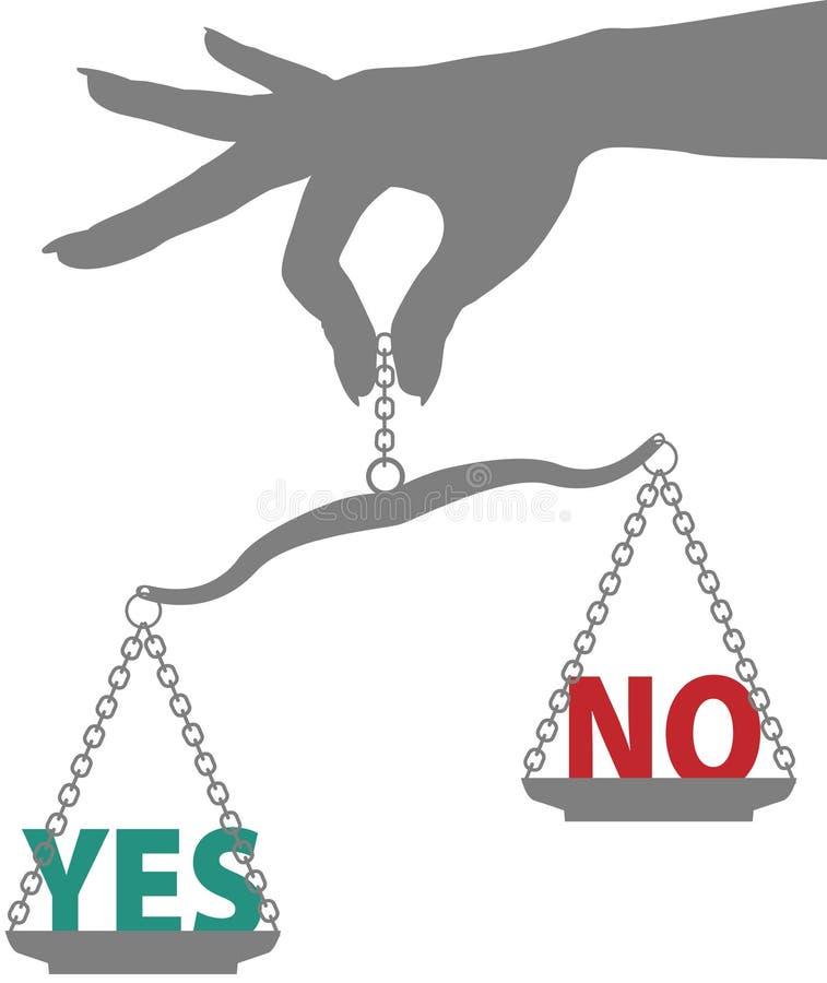 La mano della persona pesa la risposta di NO di SÌ sulla scala royalty illustrazione gratis