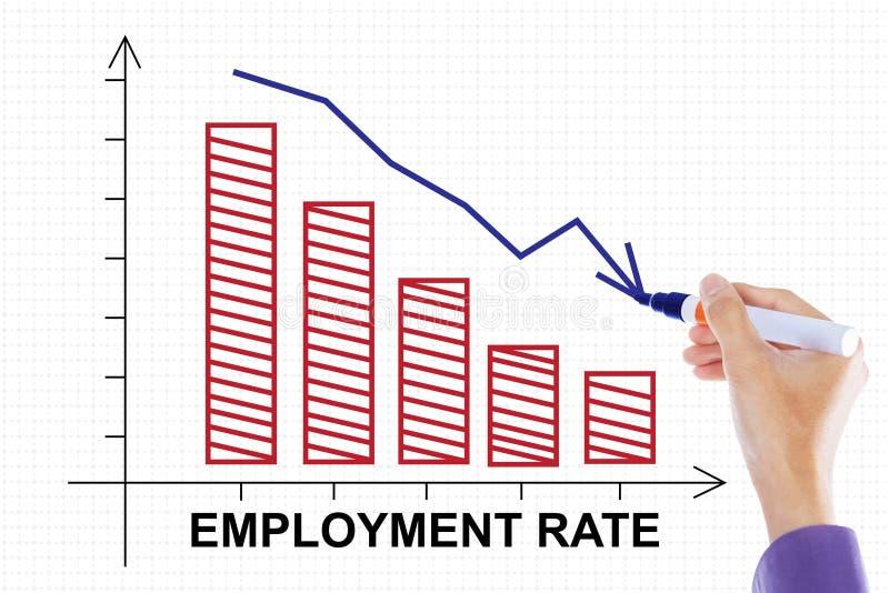 La mano fa il grafico diminuente di tasso di occupazione immagini stock