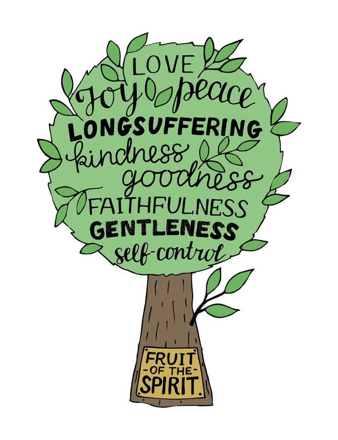 La mano que pone letras a la fruta del alcohol es alegría, amor, paz, longsuffering, amabilidad, calidad, faithfullness, dulzura ilustración del vector