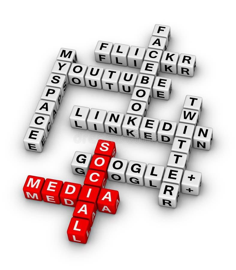 La mayoría de los sitios sociales populares del establecimiento de una red libre illustration