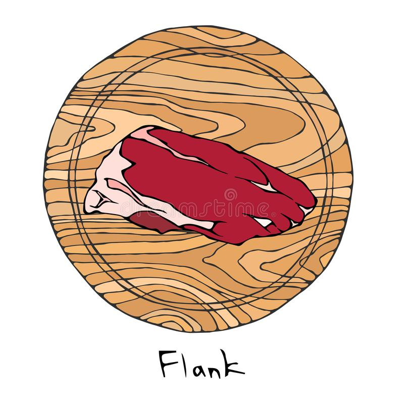 La mayoría del lado popular del filete en una tabla de cortar de madera redonda Corte de la carne de vaca Guía de la carne para e stock de ilustración