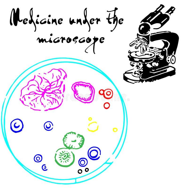 La medicina sotto il microscopio vede i batteri ed i virus che conservano la gente illustrazione vettoriale