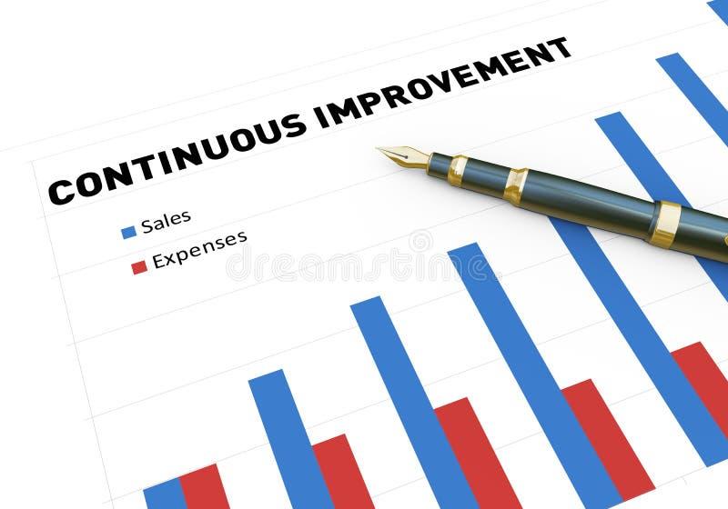 La mejora, flecha, continua, 3d, palabra, crecimiento, proceso, cinta, rinde, flecha, circular, negocio, desarrollo, concepto, stock de ilustración