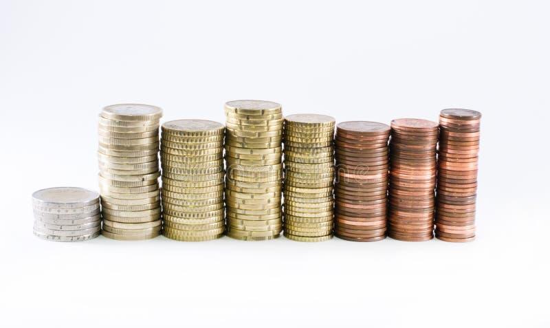 La moneda euro acuña la formación de los cilindros de diversa longitud imagen de archivo