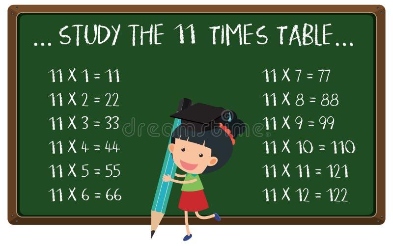 La muchacha y estudia la tabla de once veces ilustración del vector