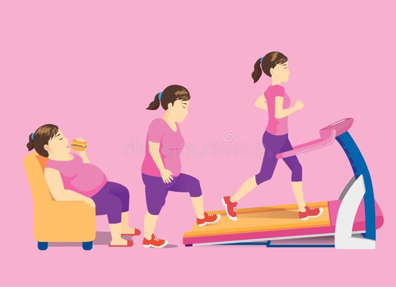 La mujer gorda en el sofá cambia su cuerpo con se alza para el entrenamiento ilustración del vector