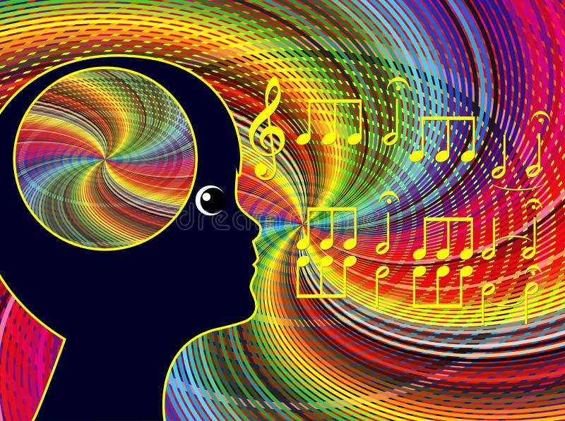 La musique affecte le cerveau illustration de vecteur