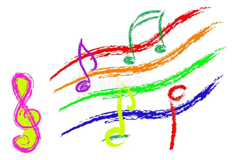 La musique note le croquis illustration stock