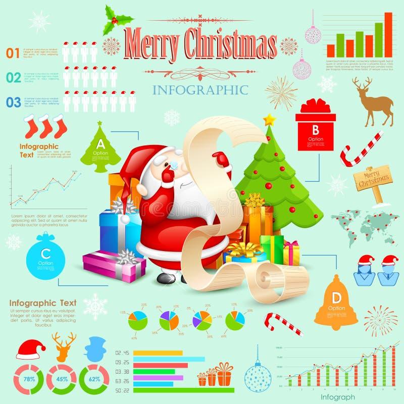 La Navidad Infographic libre illustration