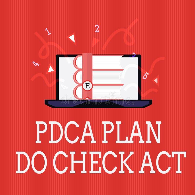 La nota di scrittura che mostra il piano di Pdca fa la Legge di controllo La foto di affari che montra la ruota di Deming ha migl royalty illustrazione gratis
