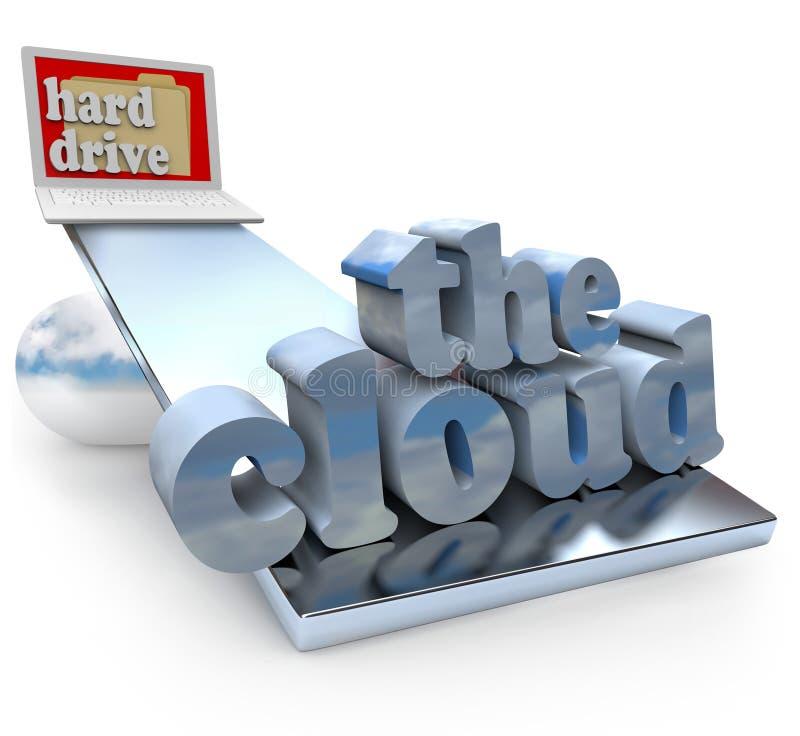 La nuvola contro il disco rigido del computer - stoccaggio di file in rete o del locale illustrazione vettoriale