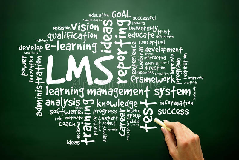 La nuvola disegnata a mano di parola dell'apprendimento del sistema di gestione (LMS) si riferisce fotografia stock libera da diritti