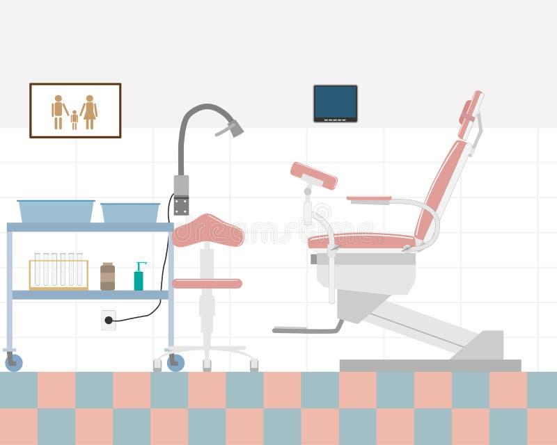 La oficina del ginecólogo ilustración del vector