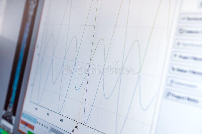 La onda sinusoidal se exhibe en la pantalla blanca fotografía de archivo libre de regalías